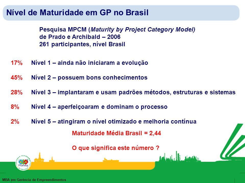 MBA em Gerência de Empreendimentos Nível de Maturidade em GP no Brasil Pesquisa MPCM (Maturity by Project Category Model) de Prado e Archibald – 2006