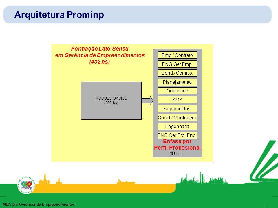 MBA em Gerência de Empreendimentos Arquitetura Prominp MODULO BASICO (369 hs) Formação Lato-Sensu em Gerência de Empreendimentos (432 hs) Ênfase por P