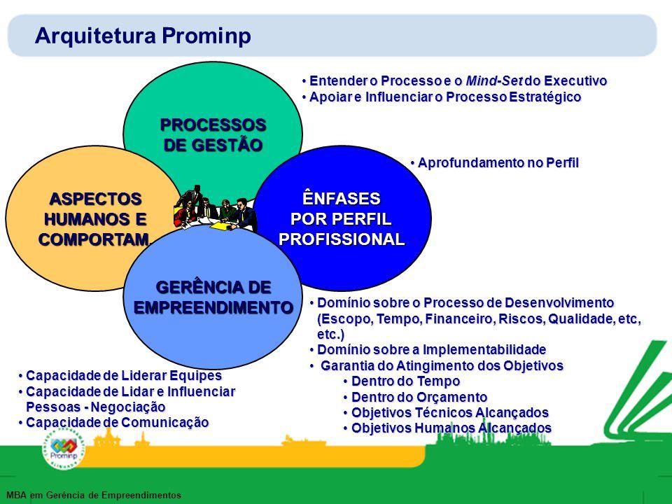 MBA em Gerência de Empreendimentos Arquitetura Prominp PROCESSOS DE GESTÃO ASPECTOS HUMANOS E COMPORTAM.ÊNFASES POR PERFIL PROFISSIONAL GERÊNCIA DE EM