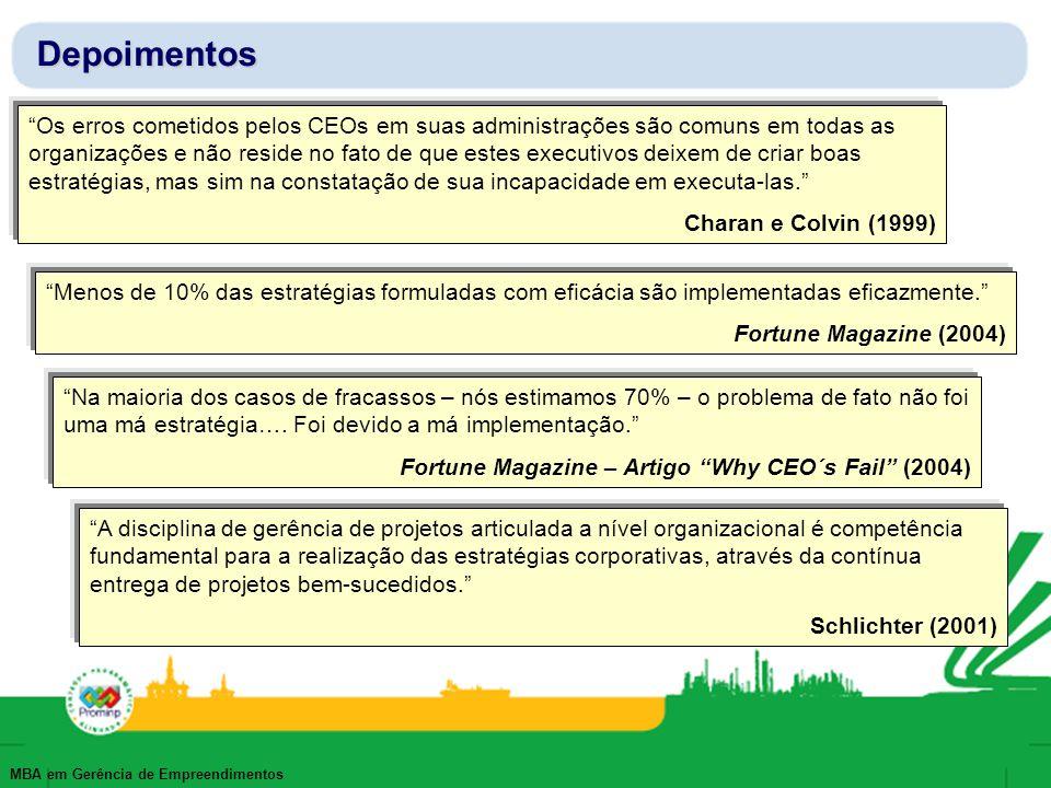 MBA em Gerência de Empreendimentos Nível de Maturidade em GP no Brasil Pesquisa MPCM (Maturity by Project Category Model) de Prado e Archibald – 2006 261 participantes, nível Brasil Nível 1 – ainda não iniciaram a evolução Nível 2 – possuem bons conhecimentos Nível 3 – implantaram e usam padrões métodos, estruturas e sistemas Nível 4 – aperfeiçoaram e dominam o processo Nível 5 – atingiram o nível otimizado e melhoria contínua 17% 45% 28% 8% 2% Maturidade Média Brasil = 2,44 O que significa este número ?