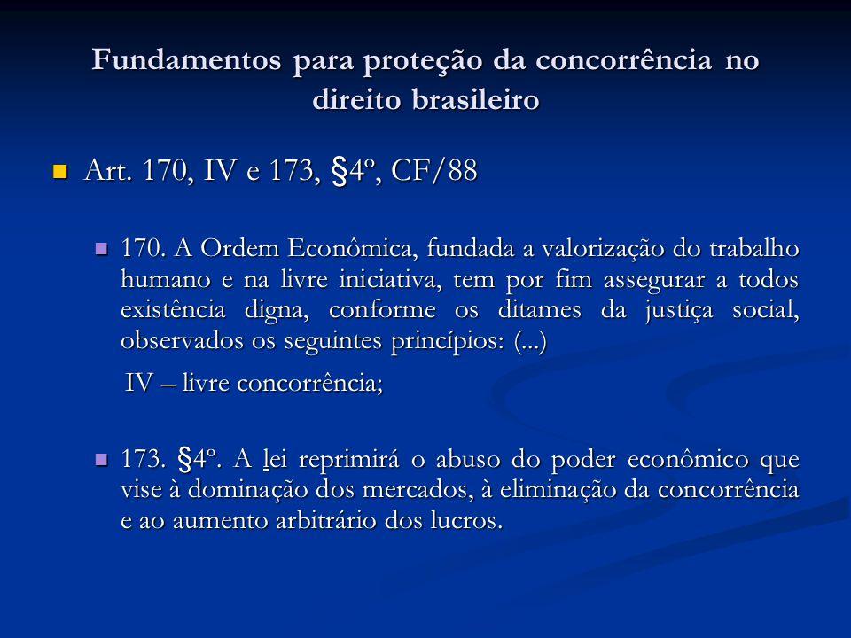 Fundamentos para proteção da concorrência no direito brasileiro Art. 170, IV e 173, §4º, CF/88 Art. 170, IV e 173, §4º, CF/88 170. A Ordem Econômica,