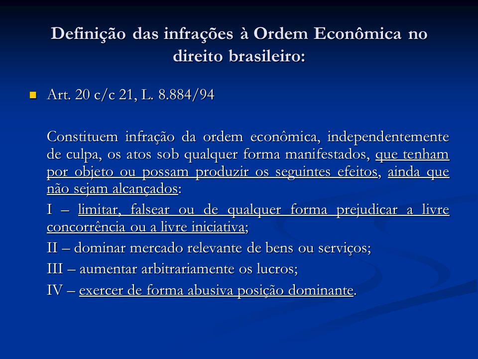 Definição das infrações à Ordem Econômica no direito brasileiro: Art. 20 c/c 21, L. 8.884/94 Art. 20 c/c 21, L. 8.884/94 Constituem infração da ordem