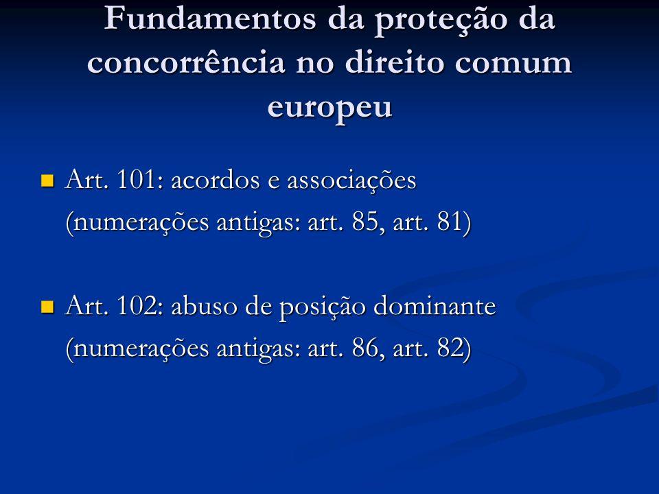 Fundamentos da proteção da concorrência no direito comum europeu Art. 101: acordos e associações Art. 101: acordos e associações (numerações antigas: