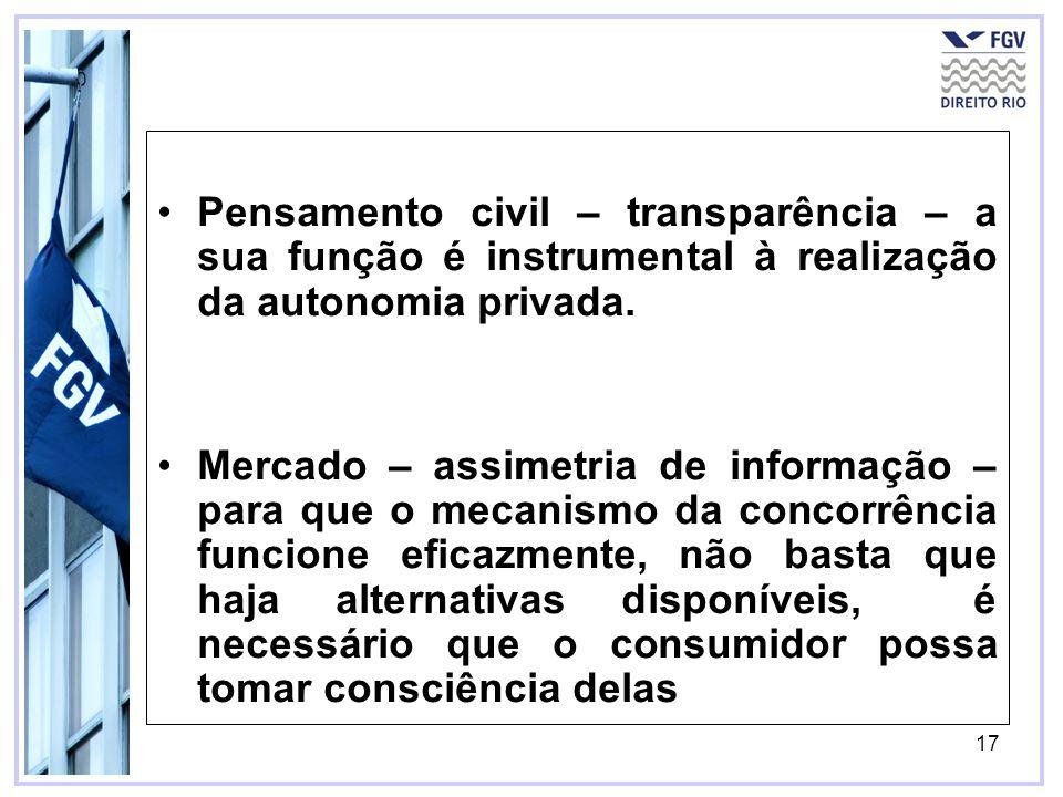 17 Pensamento civil – transparência – a sua função é instrumental à realização da autonomia privada. Mercado – assimetria de informação – para que o m