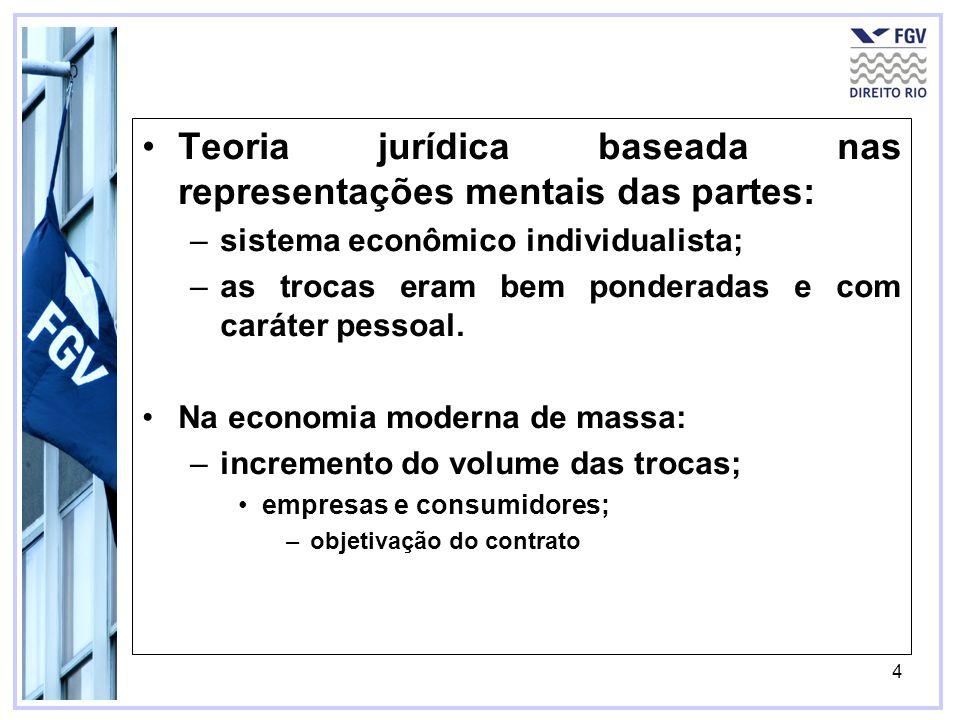 4 Teoria jurídica baseada nas representações mentais das partes: –sistema econômico individualista; –as trocas eram bem ponderadas e com caráter pesso