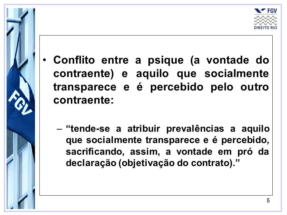5 Conflito entre a psique (a vontade do contraente) e aquilo que socialmente transparece e é percebido pelo outro contraente: –tende-se a atribuir pre