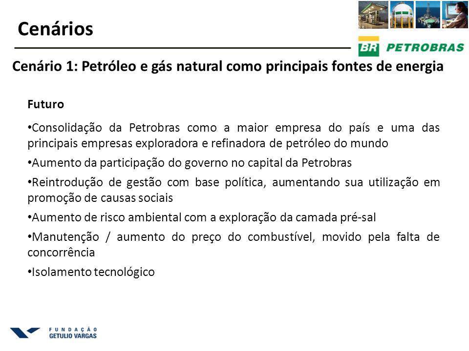 Cenários Cenário 1: Petróleo e gás natural como principais fontes de energia Futuro Consolidação da Petrobras como a maior empresa do país e uma das principais empresas exploradora e refinadora de petróleo do mundo Aumento da participação do governo no capital da Petrobras Reintrodução de gestão com base política, aumentando sua utilização em promoção de causas sociais Aumento de risco ambiental com a exploração da camada pré-sal Manutenção / aumento do preço do combustível, movido pela falta de concorrência Isolamento tecnológico