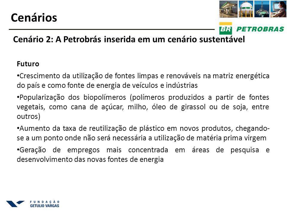 Futuro Crescimento da utilização de fontes limpas e renováveis na matriz energética do país e como fonte de energia de veículos e indústrias Populariz