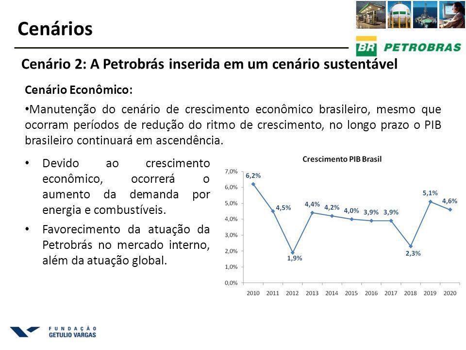 Cenário Econômico: Manutenção do cenário de crescimento econômico brasileiro, mesmo que ocorram períodos de redução do ritmo de crescimento, no longo prazo o PIB brasileiro continuará em ascendência.