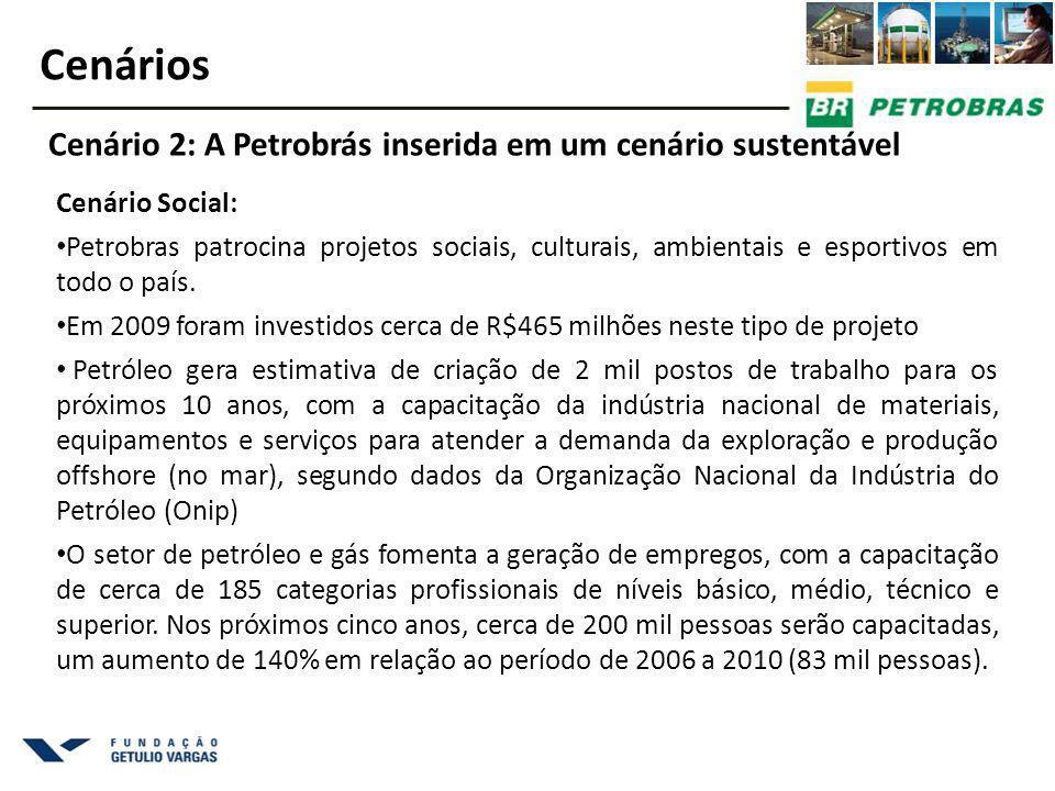 Cenário Social: Petrobras patrocina projetos sociais, culturais, ambientais e esportivos em todo o país. Em 2009 foram investidos cerca de R$465 milhõ