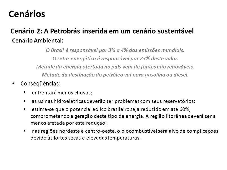 Cenário Ambiental: Cenários Cenário 2: A Petrobrás inserida em um cenário sustentável O Brasil é responsável por 3% a 4% das emissões mundiais. O seto