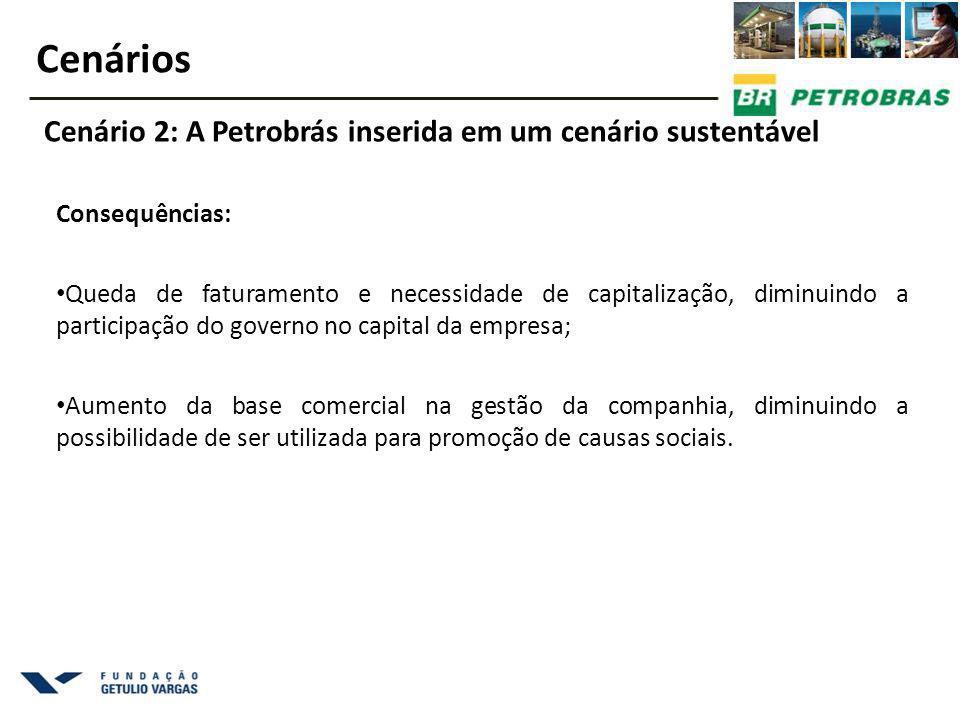 Consequências: Queda de faturamento e necessidade de capitalização, diminuindo a participação do governo no capital da empresa; Aumento da base comerc