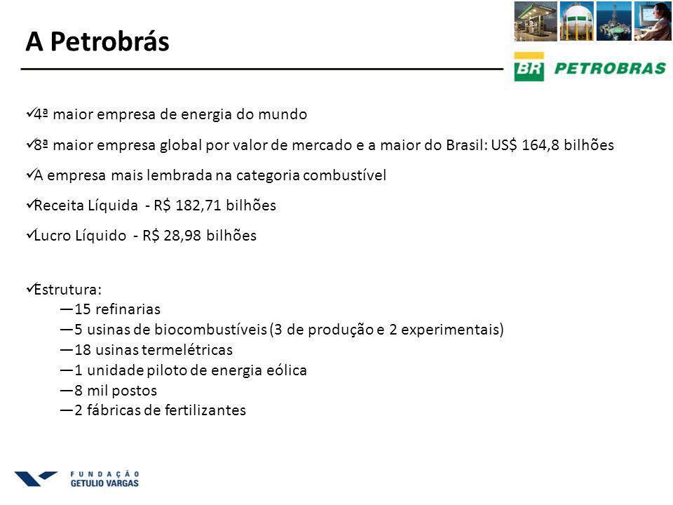 A Petrobrás 4ª maior empresa de energia do mundo 8ª maior empresa global por valor de mercado e a maior do Brasil: US$ 164,8 bilhões A empresa mais le
