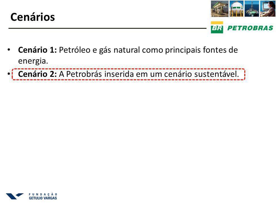 Cenários Cenário 1: Petróleo e gás natural como principais fontes de energia. Cenário 2: A Petrobrás inserida em um cenário sustentável.