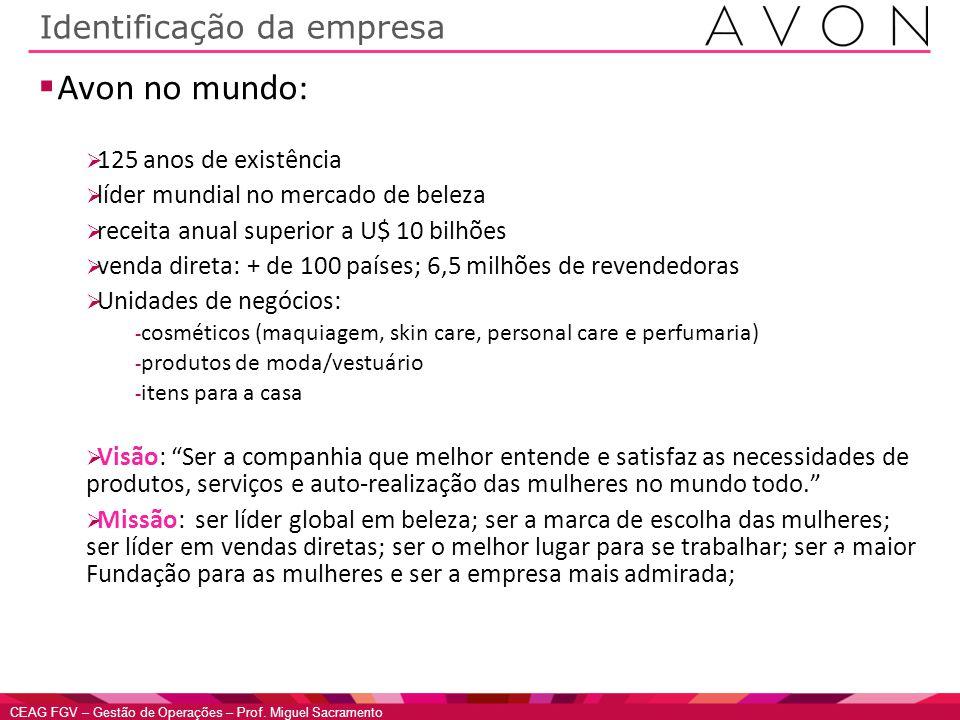 CEAG FGV – Gestão de Operações – Prof. Miguel Sacramento Identificação da empresa Avon no mundo: 125 anos de existência líder mundial no mercado de be