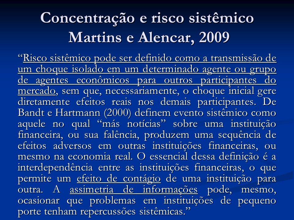 Concentração e risco sistêmico Martins e Alencar, 2009 Risco sistêmico pode ser definido como a transmissão de um choque isolado em um determinado age