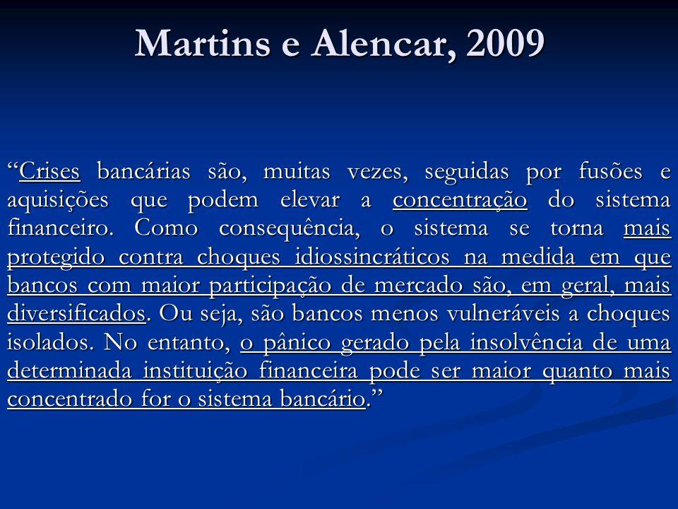 Martins e Alencar, 2009 Crises bancárias são, muitas vezes, seguidas por fusões e aquisições que podem elevar a concentração do sistema financeiro. Co