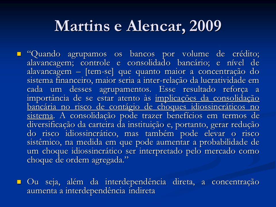 Martins e Alencar, 2009 Quando agrupamos os bancos por volume de crédito; alavancagem; controle e consolidado bancário; e nível de alavancagem – [tem-