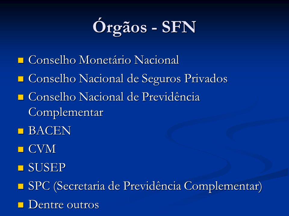 Órgãos - SFN Conselho Monetário Nacional Conselho Monetário Nacional Conselho Nacional de Seguros Privados Conselho Nacional de Seguros Privados Conse