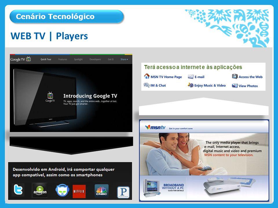 Ice Cream & Beverages Personal Care Savoury, Dressings & Spreads Cenário Tecnológico Terá acesso a internet e às aplicações Microsoft: WEB TV | Player