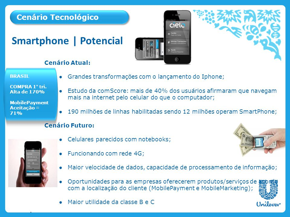 Ice Cream & Beverages Personal Care Savoury, Dressings & Spreads Cenário Tecnológico Cenário Atual: Grandes transformações com o lançamento do Iphone;