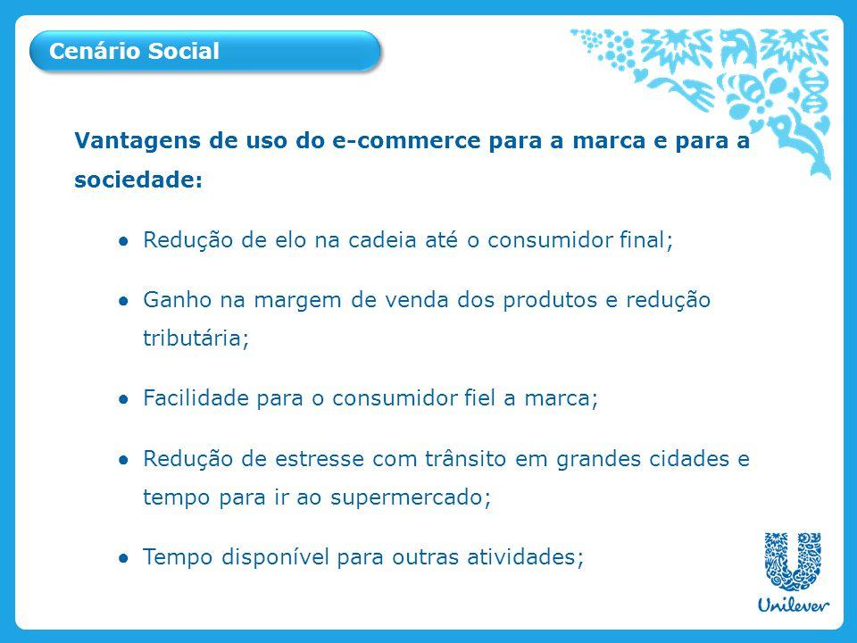 Ice Cream & Beverages Personal Care Savoury, Dressings & Spreads Cenário Social Vantagens de uso do e-commerce para a marca e para a sociedade: Reduçã