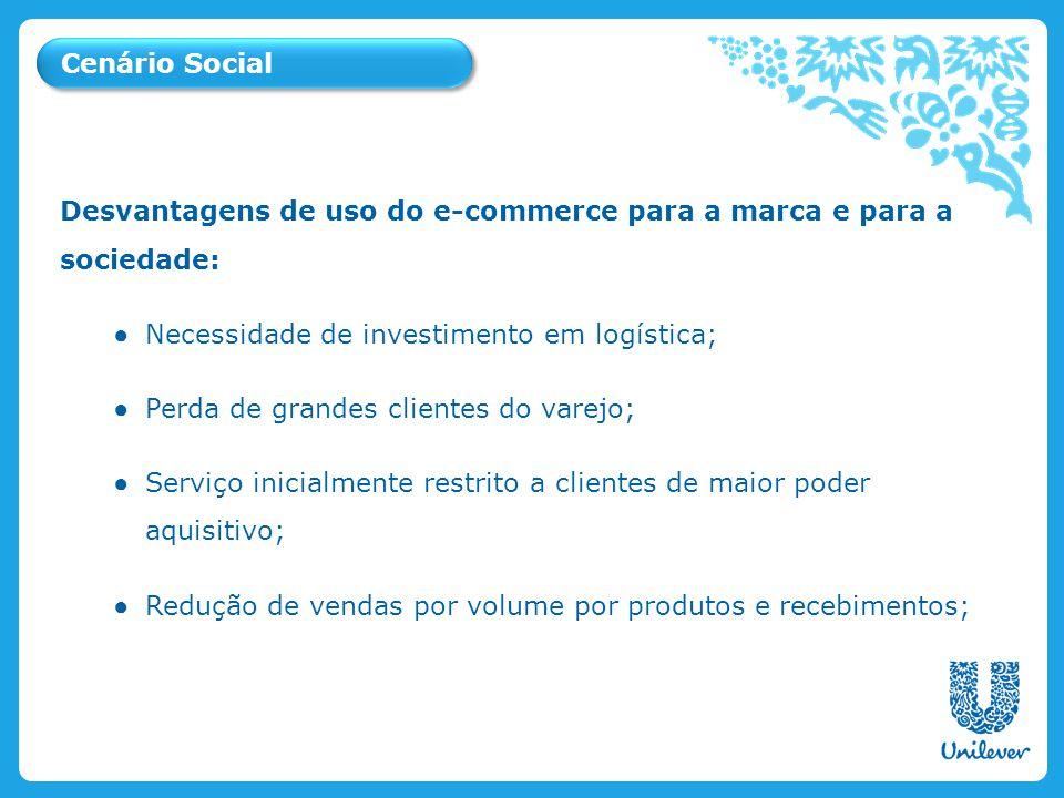 Ice Cream & Beverages Personal Care Savoury, Dressings & Spreads Cenário Social Desvantagens de uso do e-commerce para a marca e para a sociedade: Nec