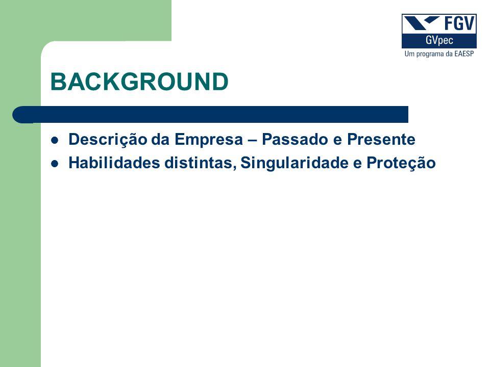 BACKGROUND Descrição da Empresa – Passado e Presente Habilidades distintas, Singularidade e Proteção