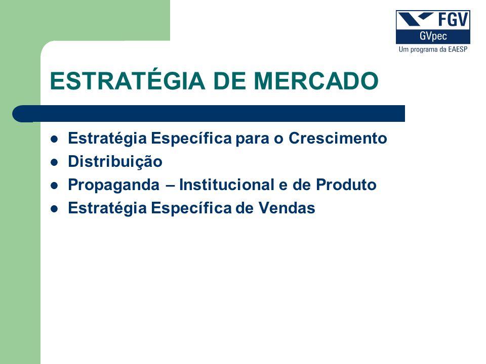 ESTRATÉGIA DE MERCADO Estratégia Específica para o Crescimento Distribuição Propaganda – Institucional e de Produto Estratégia Específica de Vendas