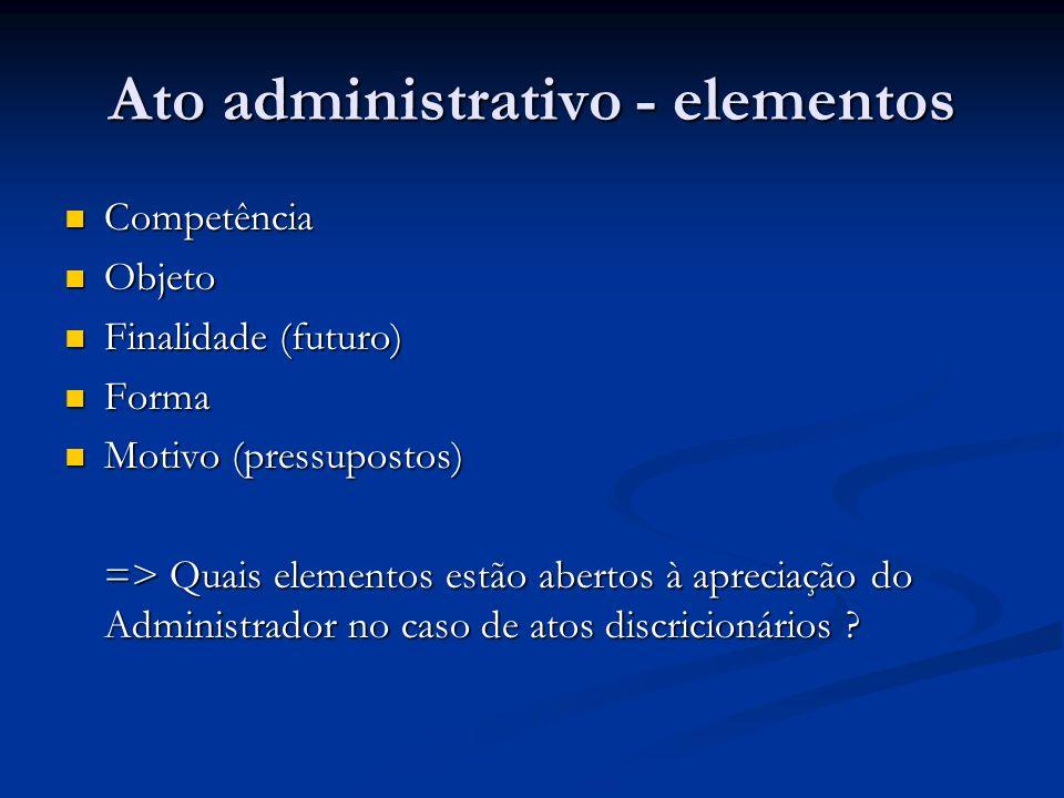 Ato administrativo - elementos Competência Competência Objeto Objeto Finalidade (futuro) Finalidade (futuro) Forma Forma Motivo (pressupostos) Motivo