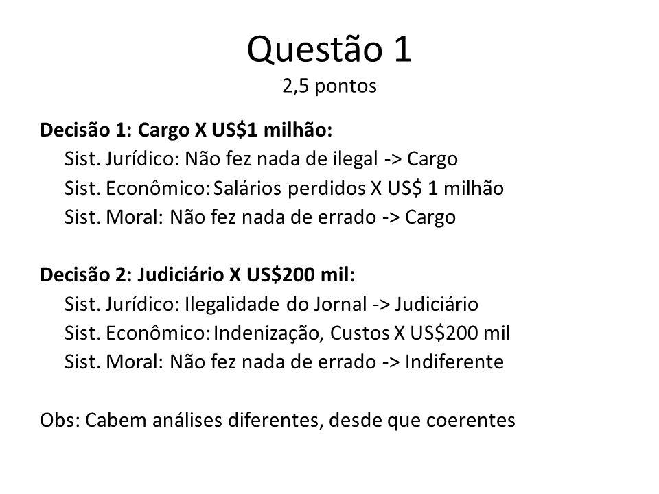 Questão 1 ABCD Sistema Jurídico 0,70,50,30 Sistema Econômico 0,70,50,30 Sistema Moral 0,70,50,30 Decisão 10,2--0 Decisão 20,2--0 Total: 2,5 Correção conceitual e comparativa