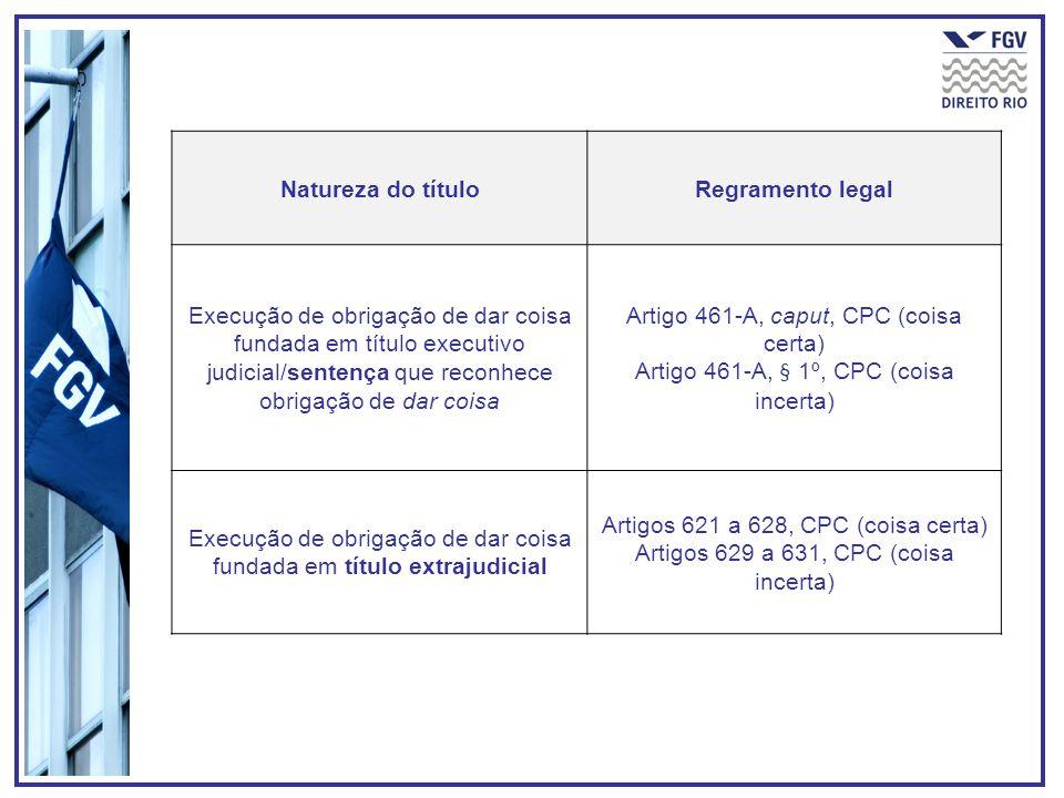 Natureza do títuloRegramento legal Execução de obrigação de dar coisa fundada em título executivo judicial/sentença que reconhece obrigação de dar coi
