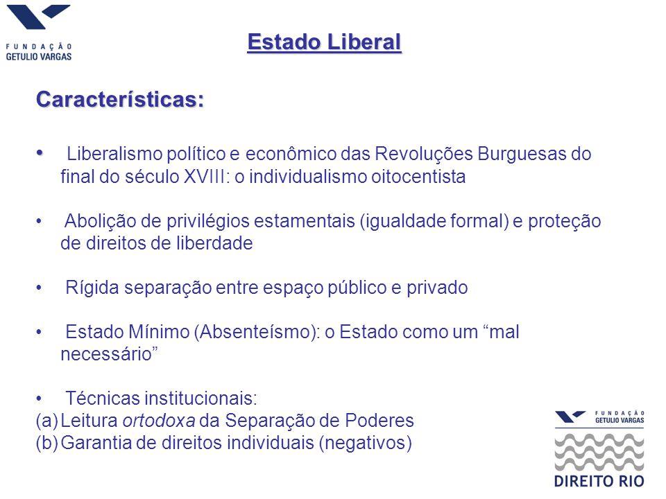 Estado Liberal Características: Liberalismo político e econômico das Revoluções Burguesas do final do século XVIII: o individualismo oitocentista Abol