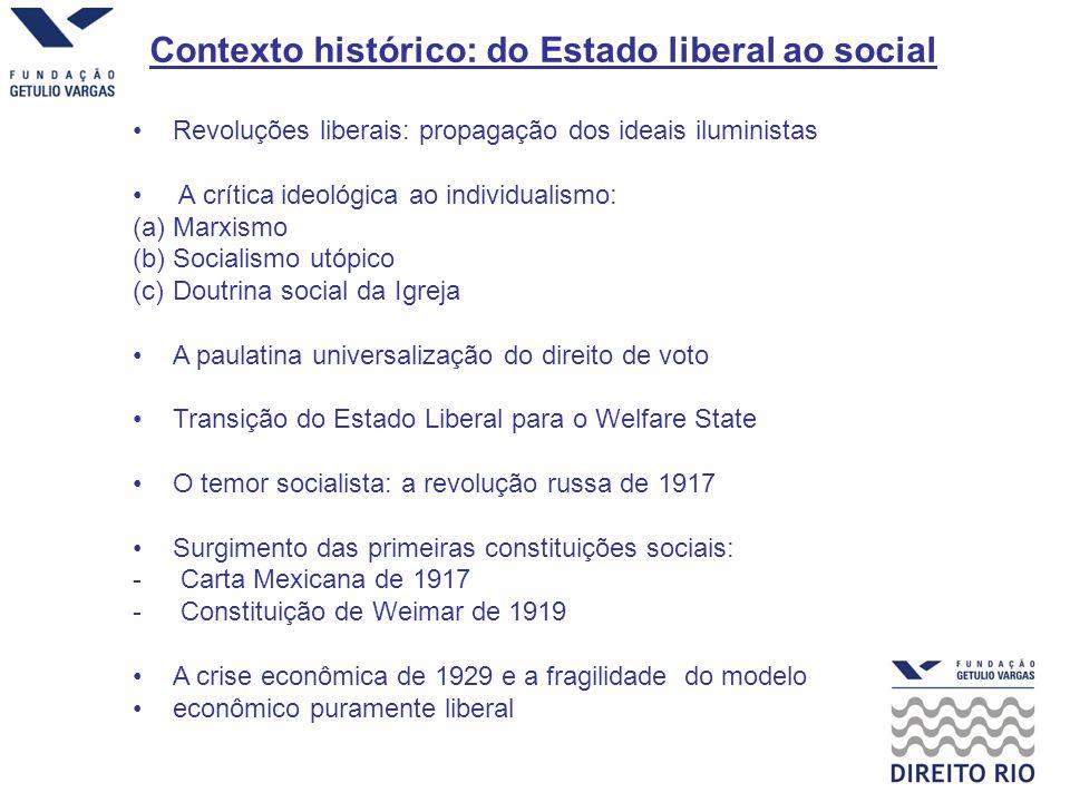 Contexto histórico: do Estado liberal ao social Revoluções liberais: propagação dos ideais iluministas A crítica ideológica ao individualismo: (a)Marx