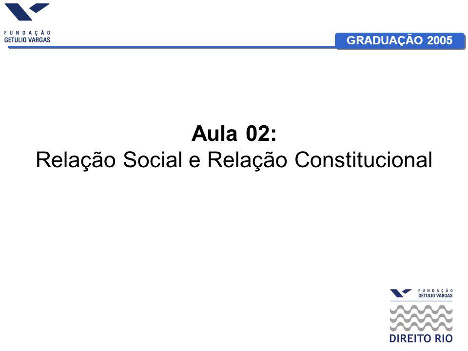 GRADUAÇÃO 2005 Aula 02: Relação Social e Relação Constitucional
