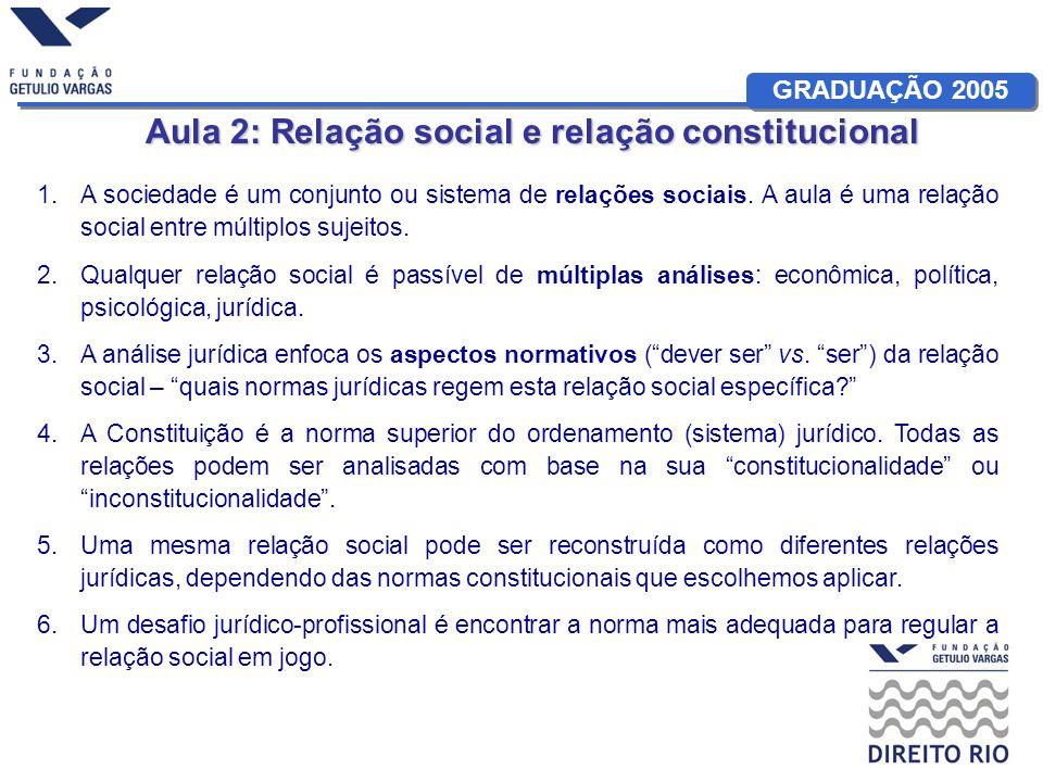 Aula 2: Relação social e relação constitucional 1.A sociedade é um conjunto ou sistema de relações sociais.