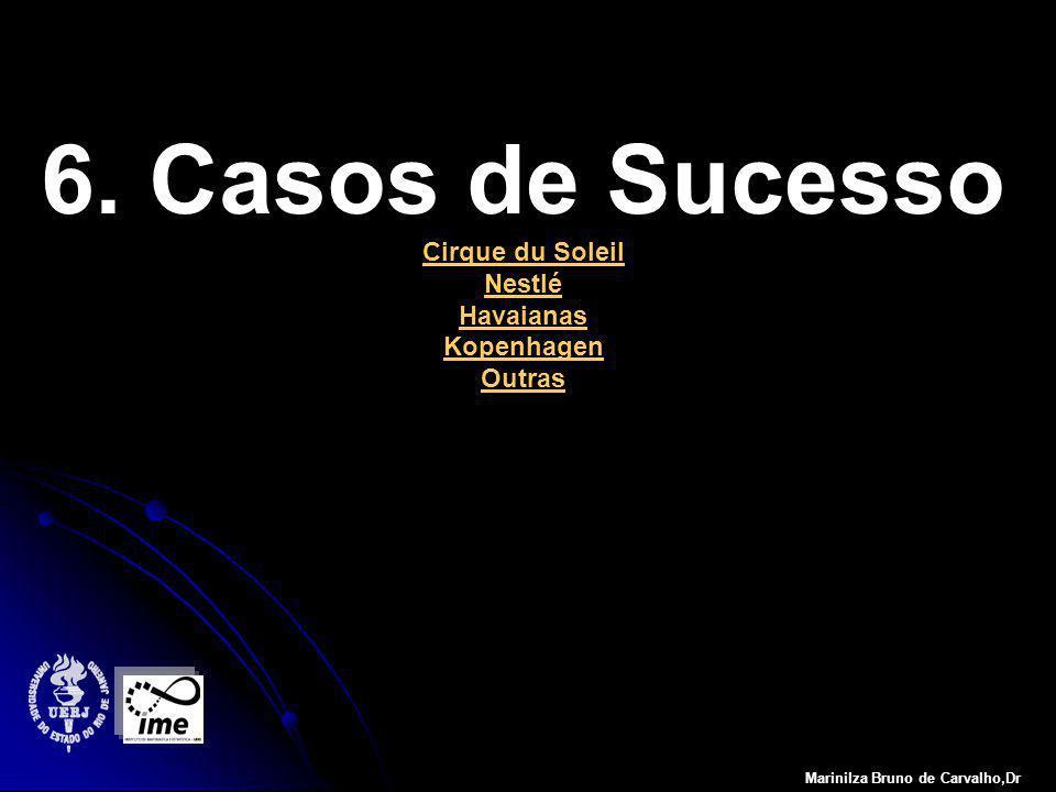 6. Casos de Sucesso Cirque du Soleil Nestlé Havaianas Kopenhagen Outras Marinilza Bruno de Carvalho,Dr