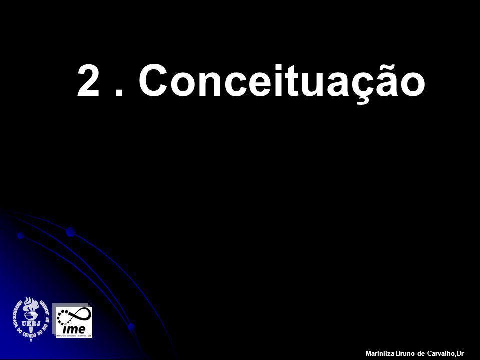 2. Conceituação Marinilza Bruno de Carvalho,Dr