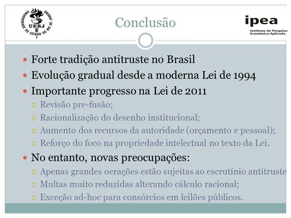 Conclusão Forte tradição antitruste no Brasil Evolução gradual desde a moderna Lei de 1994 Importante progresso na Lei de 2011 Revisão pre-fusão; Raci