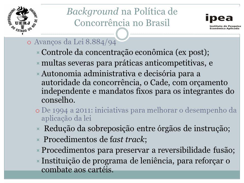 Background na Política de Concorrência no Brasil o Avanços da Lei 8.884/94 Controle da concentração econômica (ex post); multas severas para práticas