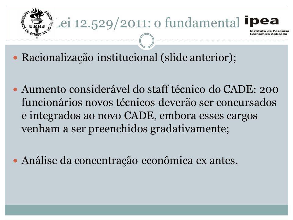 Lei 12.529/2011: o fundamental Racionalização institucional (slide anterior); Aumento considerável do staff técnico do CADE: 200 funcionários novos té
