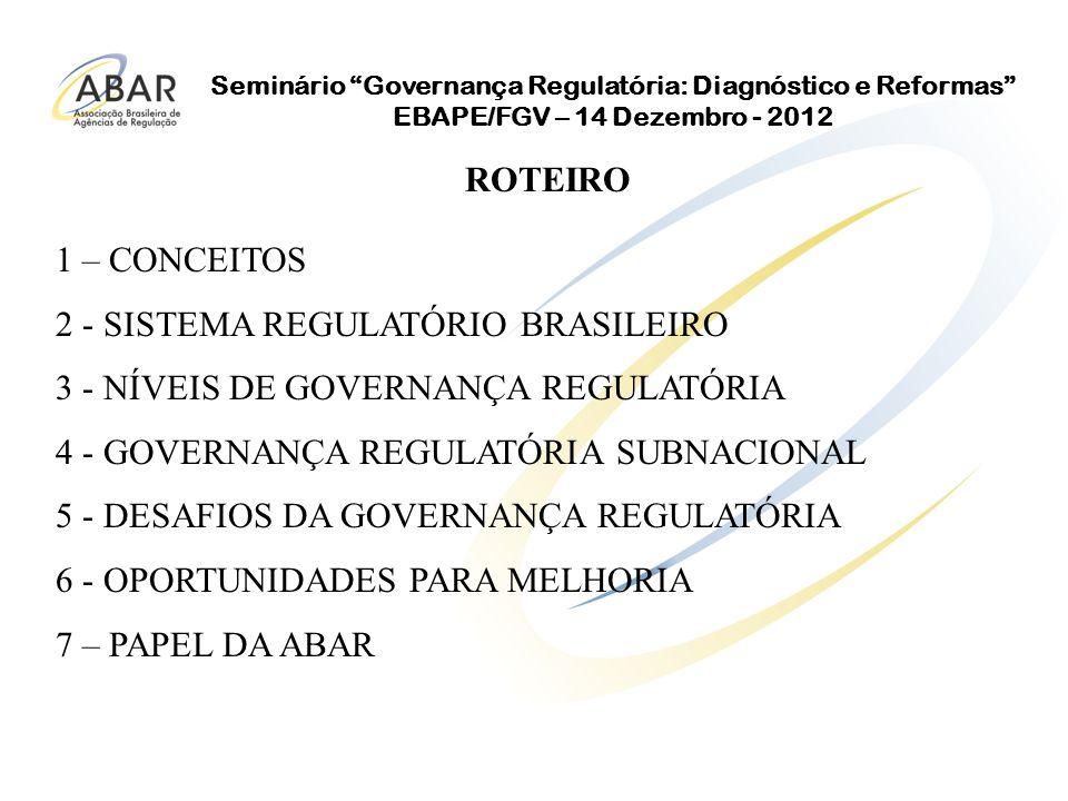 Seminário Governança Regulatória: Diagnóstico e Reformas EBAPE/FGV – 14 Dezembro - 2012 GOVERNANÇA REGULATÓRIA: DESAFIOS NO SISTEMA REGULATÓRIO BRASILEIRO José Luiz Lins dos Santos Presidente ABAR