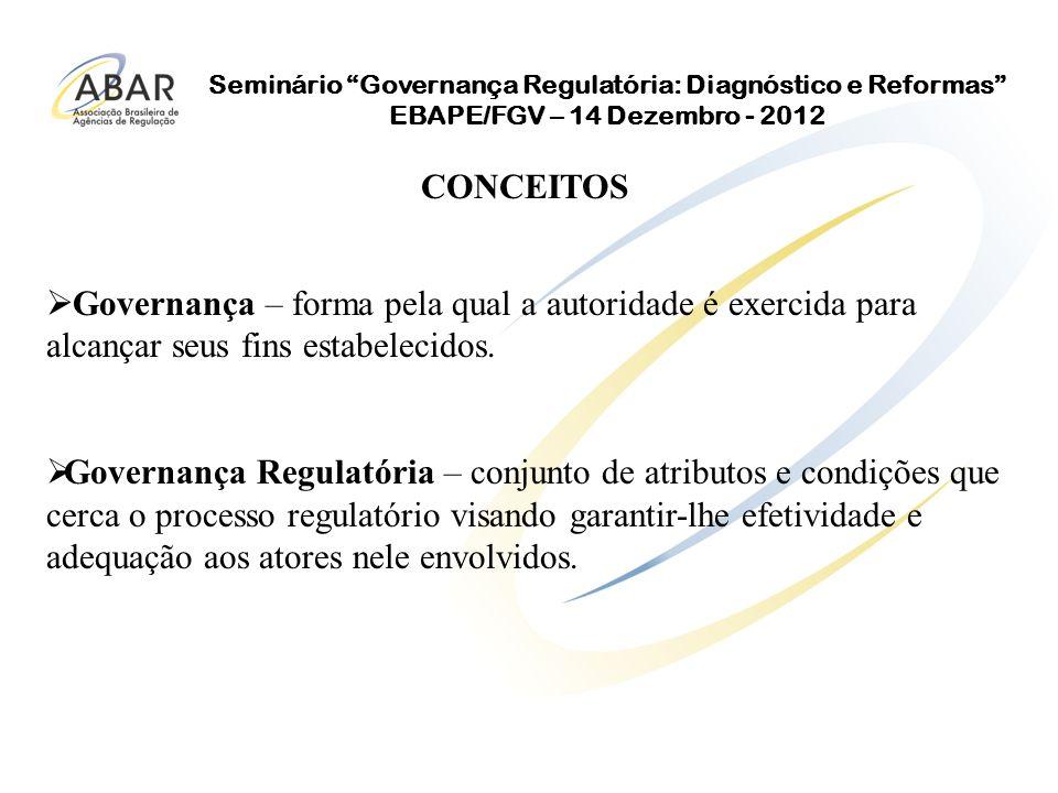 Seminário Governança Regulatória: Diagnóstico e Reformas EBAPE/FGV – 14 Dezembro - 2012 1 – CONCEITOS 2 - SISTEMA REGULATÓRIO BRASILEIRO 3 - NÍVEIS DE GOVERNANÇA REGULATÓRIA 4 - GOVERNANÇA REGULATÓRIA SUBNACIONAL 5 - DESAFIOS DA GOVERNANÇA REGULATÓRIA 6 - OPORTUNIDADES PARA MELHORIA 7 – PAPEL DA ABAR ROTEIRO