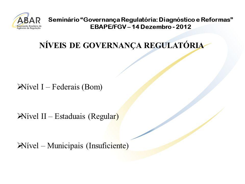 Seminário Governança Regulatória: Diagnóstico e Reformas EBAPE/FGV – 14 Dezembro - 2012 Nível I – Federais (Bom) Nível II – Estaduais (Regular) Nível – Municipais (Insuficiente) NÍVEIS DE GOVERNANÇA REGULATÓRIA