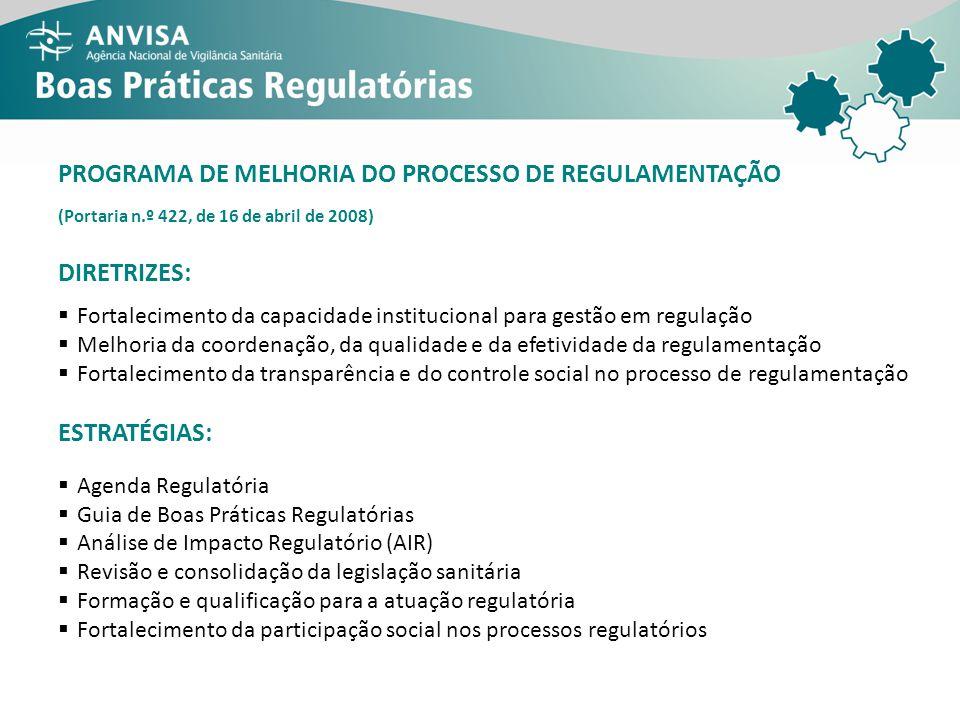 PROGRAMA DE MELHORIA DO PROCESSO DE REGULAMENTAÇÃO (Portaria n.º 422, de 16 de abril de 2008) DIRETRIZES: Fortalecimento da capacidade institucional p