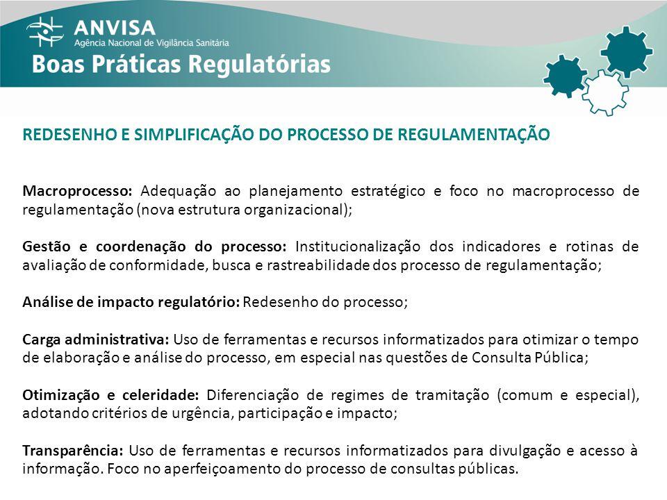Macroprocesso: Adequação ao planejamento estratégico e foco no macroprocesso de regulamentação (nova estrutura organizacional); Gestão e coordenação d