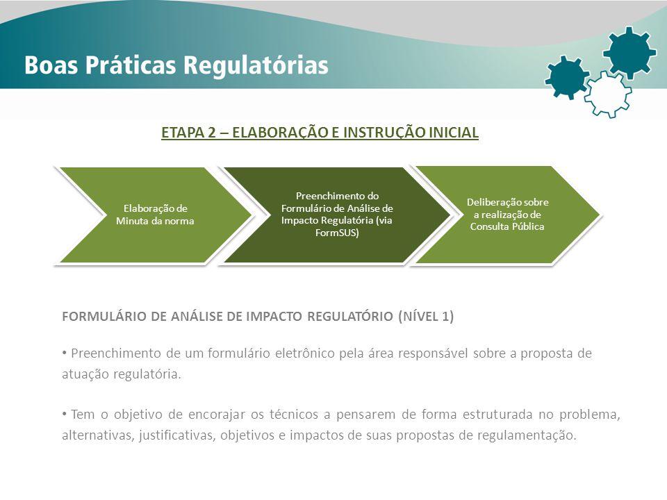 Elaboração de Minuta da norma Preenchimento do Formulário de Análise de Impacto Regulatória (via FormSUS) Deliberação sobre a realização de Consulta P