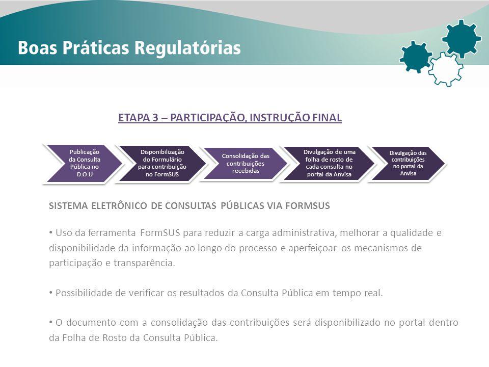 Publicação da Consulta Pública no D.O.U Disponibilização do Formulário para contribuição no FormSUS Consolidação das contribuições recebidas Divulgaçã