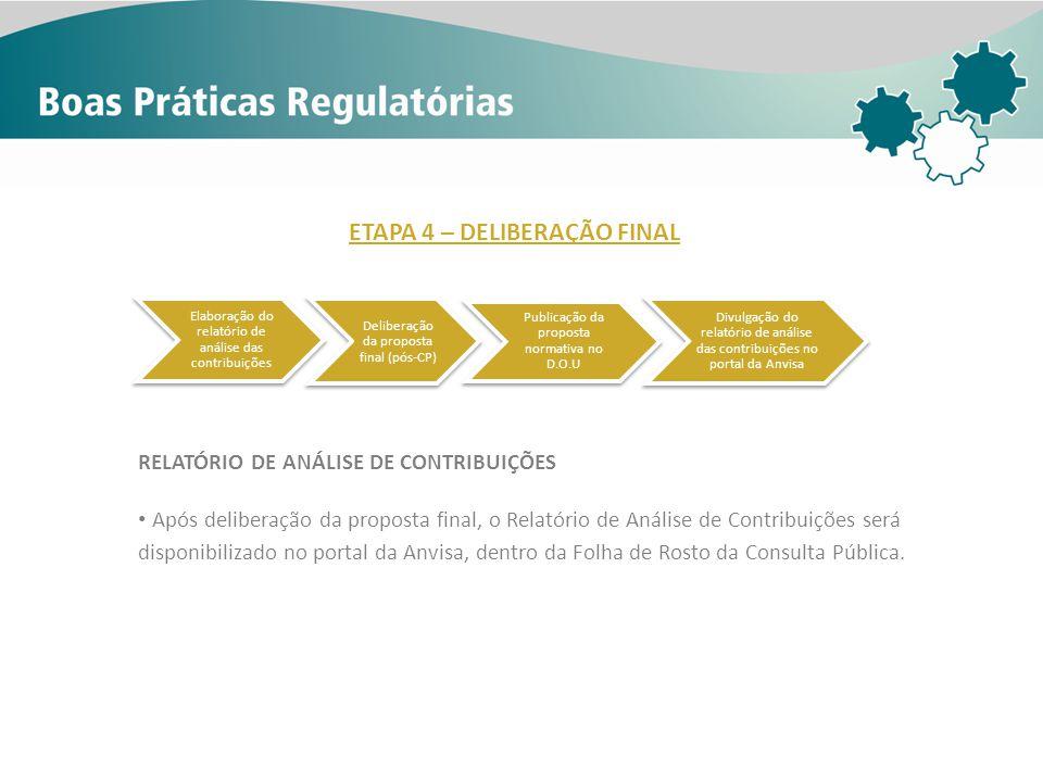 ETAPA 4 – DELIBERAÇÃO FINAL Deliberação da proposta final (pós-CP) Publicação da proposta normativa no D.O.U Divulgação do relatório de análise das co
