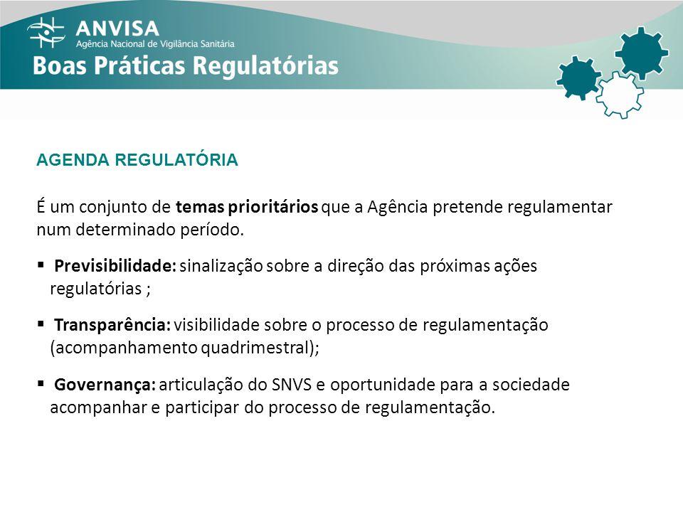 AGENDA REGULATÓRIA É um conjunto de temas prioritários que a Agência pretende regulamentar num determinado período. Previsibilidade: sinalização sobre